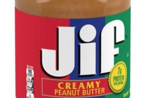 Save With $0.50 Off JIF Peanut Butter Coupon!