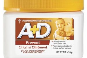 Save With $1.00 Off A+D Ointment Coupon!