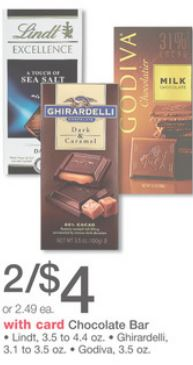 Lindt wags oct