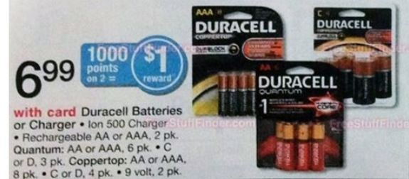 duracell wags