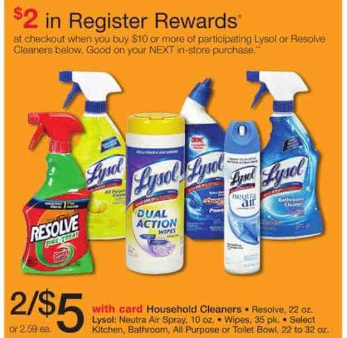 Resolve:Lysol Printable Coupon