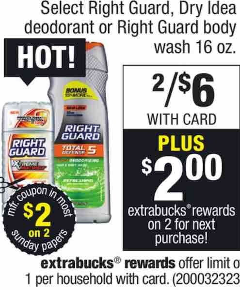 Right Guard CVS Deal