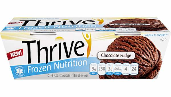 Thrive Premium Ice Cream Printable Coupon